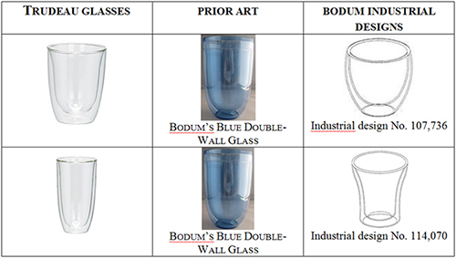 Trudeau Glasses, prior art for Bodum's Blue Double-wall Glasses, and Bodum Industrial Designs for No. 107,736 and No. 114,070