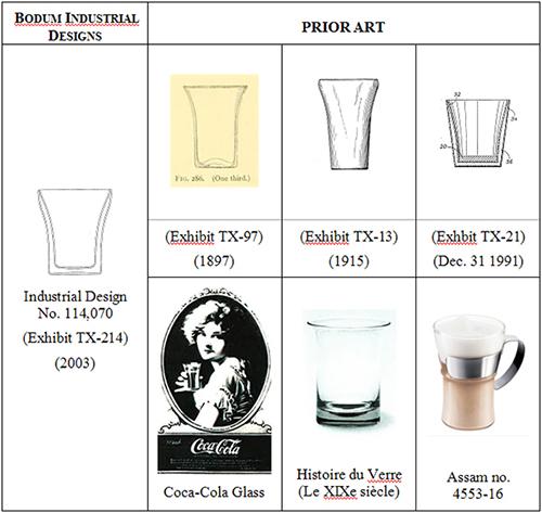 Bodum prior art re: Industrial Design No. 114,070