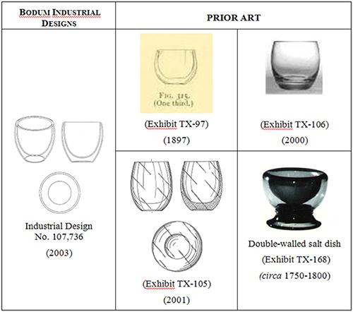 Bodum prior art re: Industrial Design No. 107,736