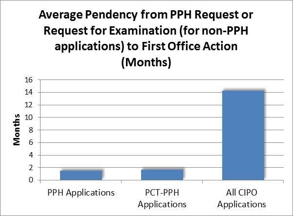 IP Update Oct 21 Chart 1