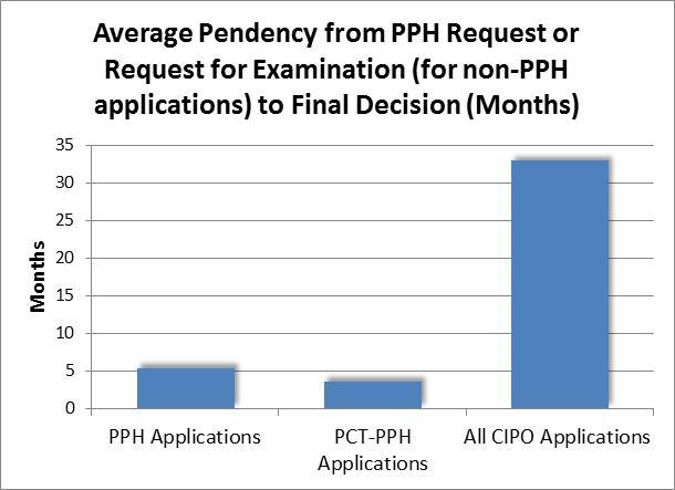 IP Update Oct 21 Chart 2