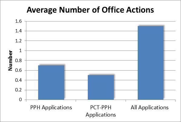 IP Update Oct 21 Chart 3