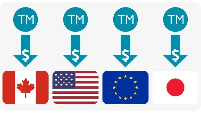Image: A diagram shows Trademark dollars running to individual countries
